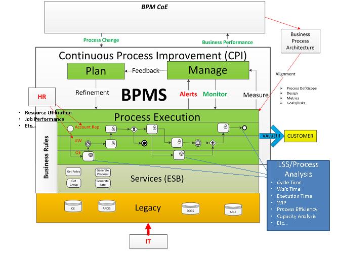 Management Paradigm - Operational Management    Princeton Blue